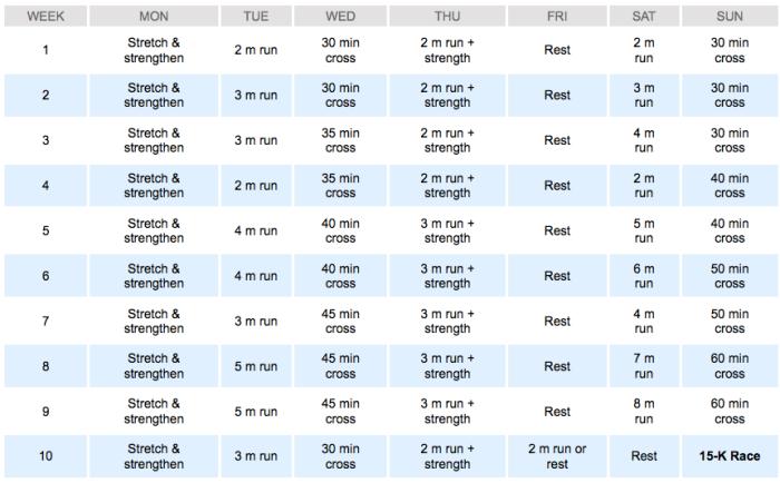Beginner 15k training plan