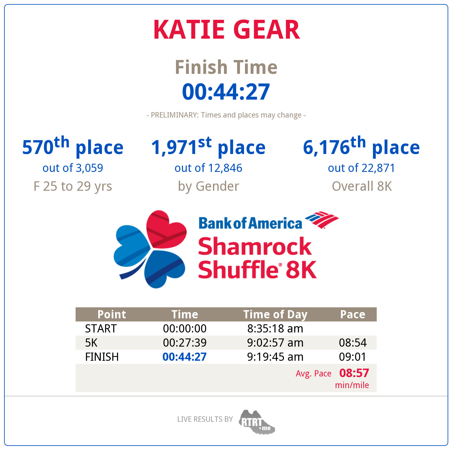 Coupon code bank of america shamrock shuffle : Dsw coupons in store ...